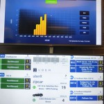 The TransitScreen offers real-time transportation information.
